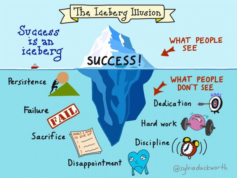 the-iceberg-of-trading-success-1024x768.jpg