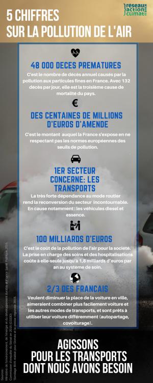 paris-pollution-esperance-vie-1.thumb.png.7c8b340da8bcde912bd35291696f59a8.png
