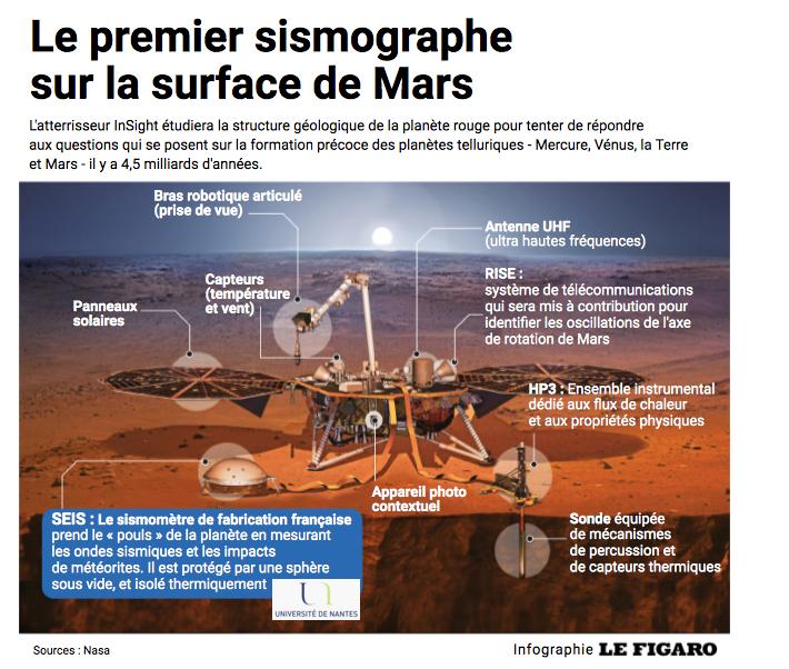181126 NASA U-Nantes Insight 1.png