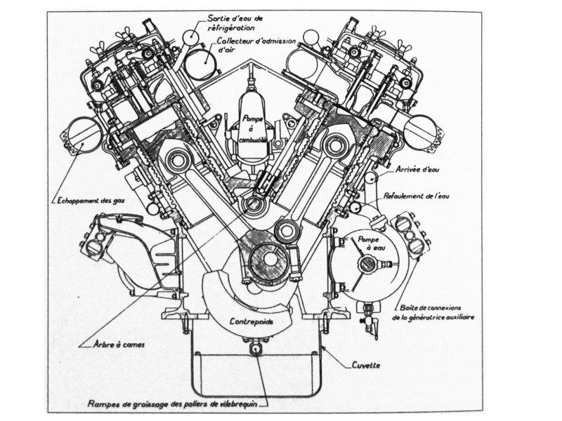 Picasso 517G diagramme.jpg