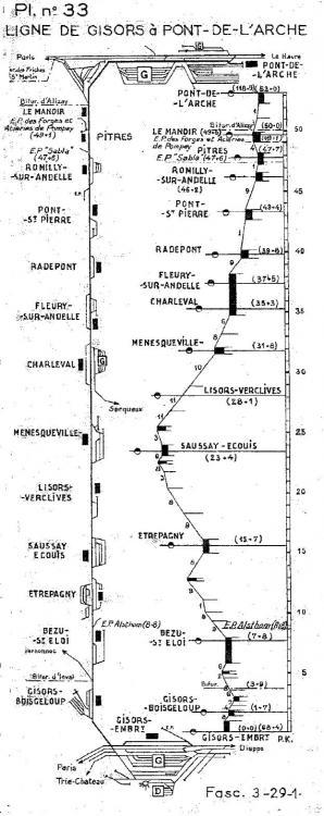 profils_ouest_1957.thumb.jpg.740c048fdd6abd09324428b71af63282.jpg