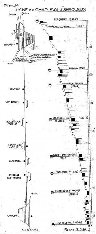 profils_ouest_1957a.thumb.jpg.a59540bfdad77f90245aec4142594cc3.jpg