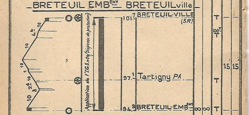 Breteuil Embranchement - Breteuil Ville - 80 .jpg