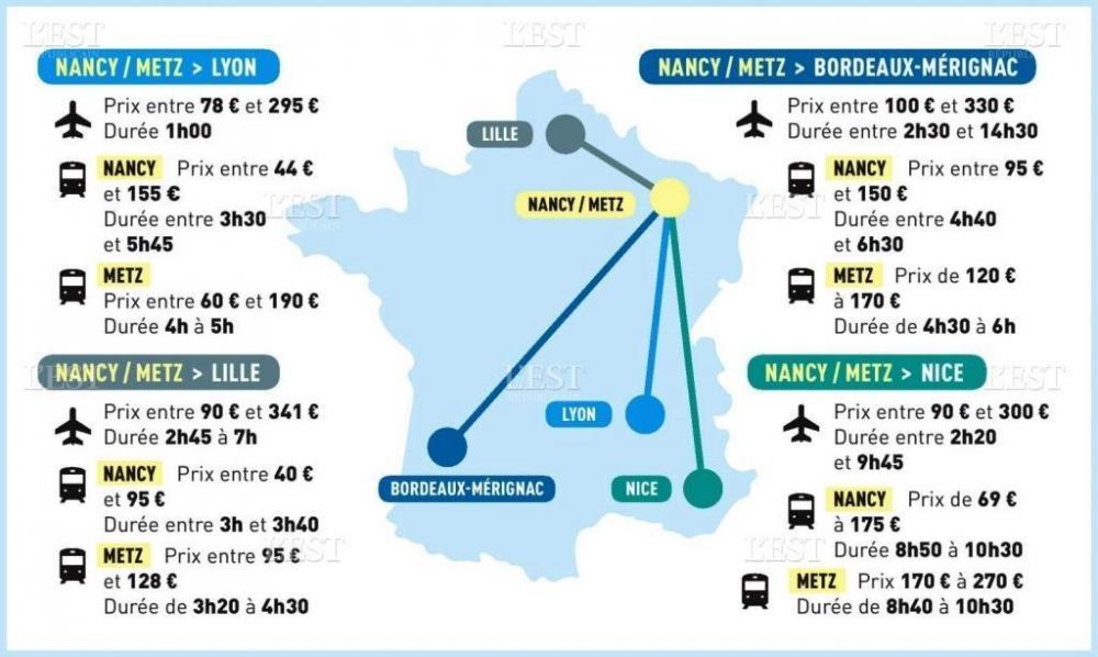 comparatif-avion-train-au-depart-de-nancy-vers-la-france-infographie-er-1562141945.thumb.jpg.6a80ff0371dc50d214fc724c23b8b1cf.jpg