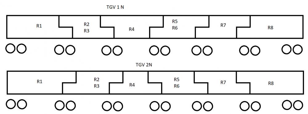 Disposition TGV.png
