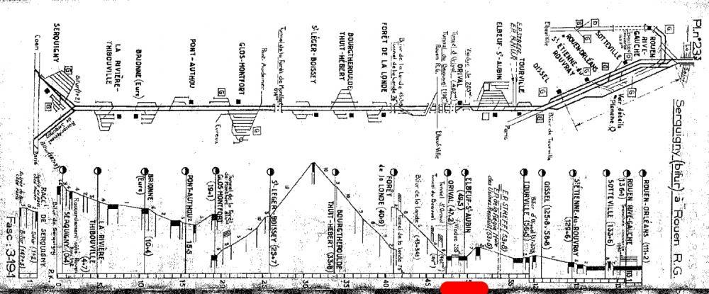 profils_ouest_1957a.thumb.jpg.1ffce8bc35cecd58e43a7fd2ae156941.jpg