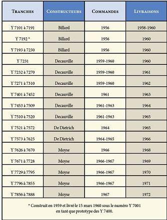 1959334521_y710035110-Ferrovissime-8-Page-014a.jpg.cc1ef0763638cb3e7151597ef4663758.jpg