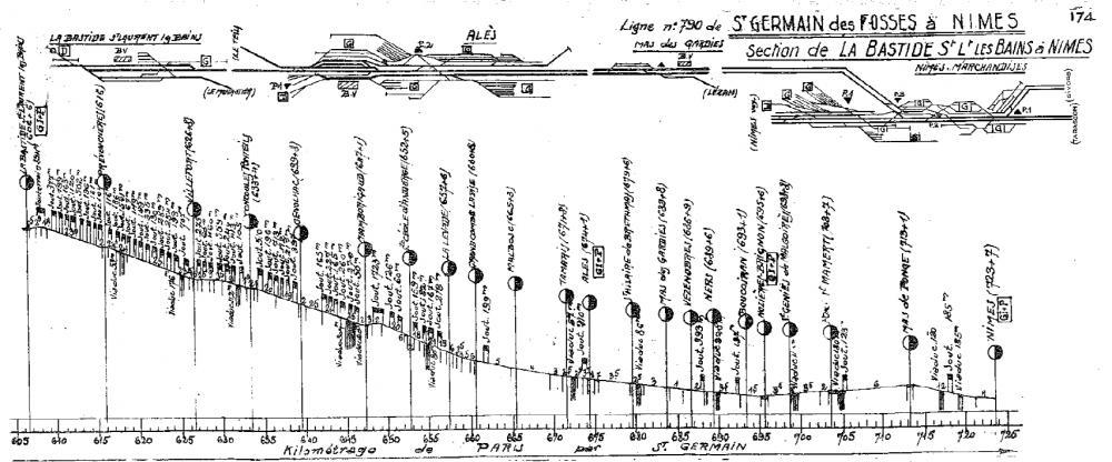 profils_sud-est_1959.thumb.jpg.79b0a8e07e3c9bb13a9bd85ee0e9eb24.jpg