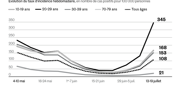 5ae4996_206672926-vaccination-graphs-700-px.png.473eaa0aa62b3739d63a1063fe53c296.png