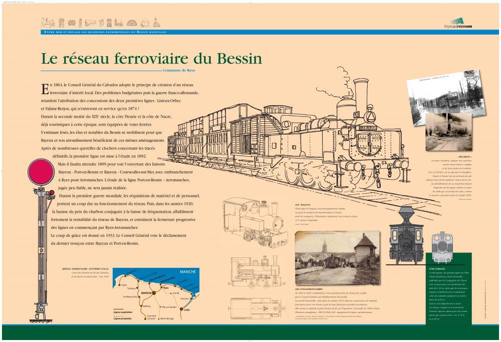Ryes_reseau_chemins-de-fer.jpg